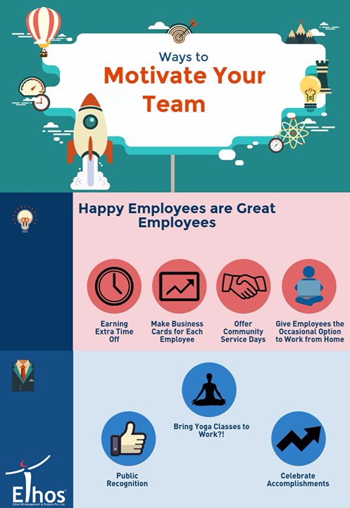 Teams are the way that most companies get important work done. When you combine the energy, knowledge, and skills of a motivated group of people, then you and your team can accomplish anything you set your minds to. Here are some tips…  #TeamMotivation #Employees #Work #EthosIndia #Ahmedabad