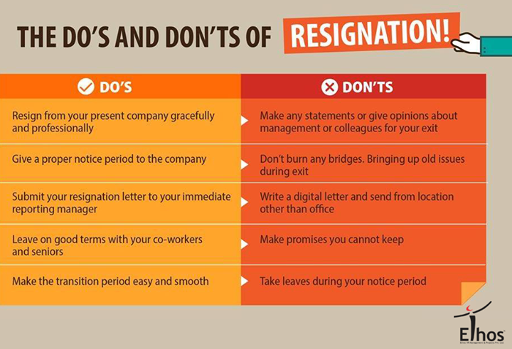 Here's what to say when you quit your job!  #Resignation #Etiquettes #EthosIndia #Ahmedabad