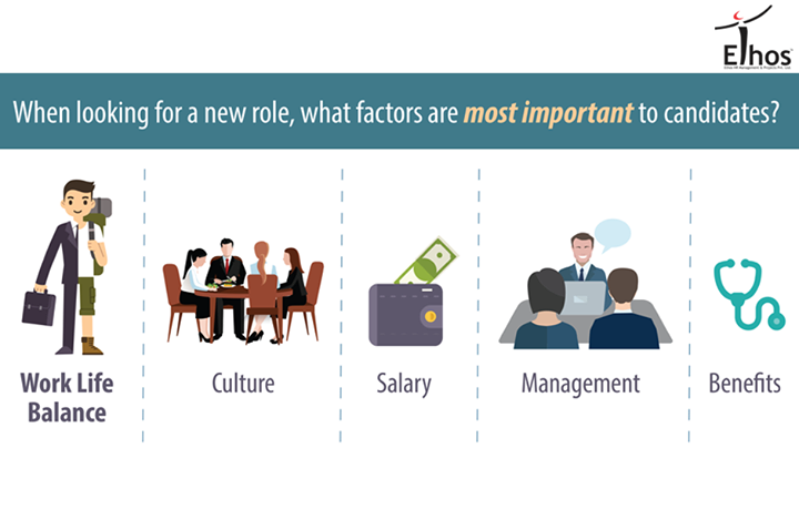 Here are the key factors to take care while looking for a new role!  #EthosIndia #Ahmedabad