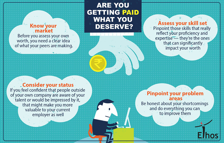 Does Your Job Pay You the Salary that You Deserve? Are You Happy With Your Salary? Evaluate!  #Recruitment #Employers #EthosIndia