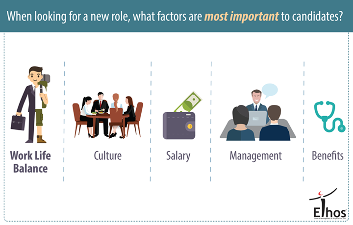 Here are few factors you should be looking for while searching for a new role!  #EthosIndia #Ahmedabad