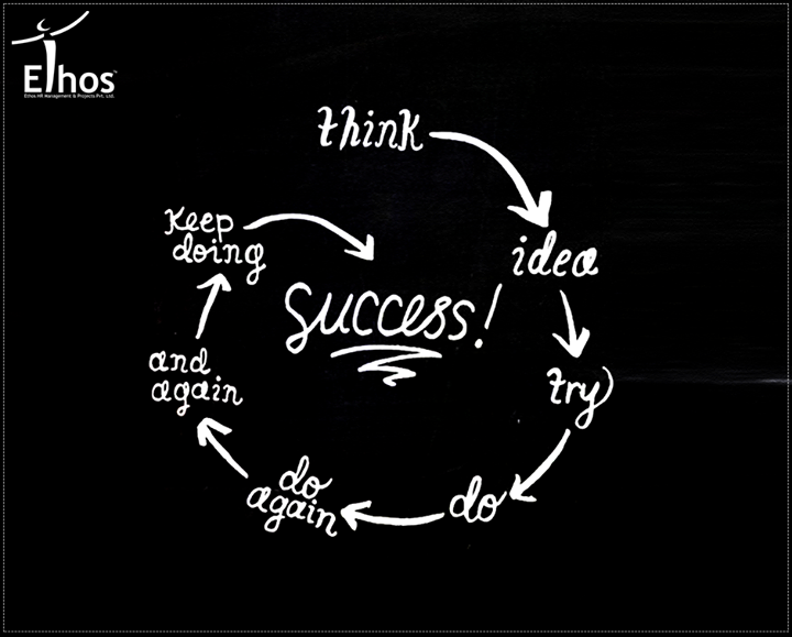 #Success #EthosIndia #Ahmedabad