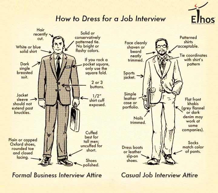 Ethos India,  InterviewTips, RecruitmentinAhmedabad, Jobsforyou, EthosIndia