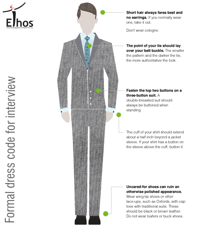 How to dress for an #Interview.   #EthosIndia #Ahmedabad