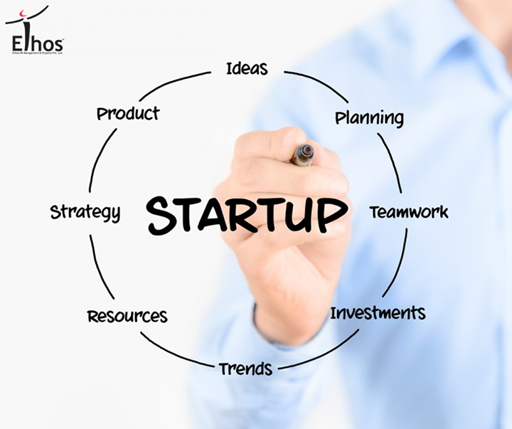 :: Business startup life cycle ::  #EthosIndia #Ahmedabad