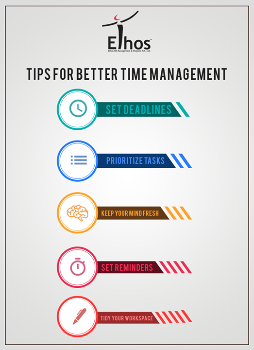 Follow these simple steps for effective time management & better use of your resources.  #Business #EthosIndia #Ahmedabad #EthosHR #Recruitment