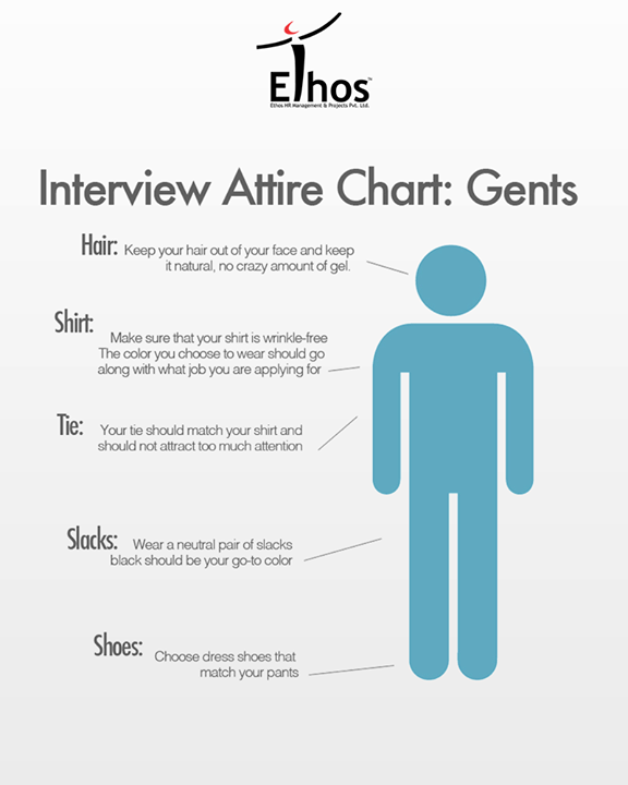 Attending an #Interview in the coming week? Here's how to dress!     #EthosIndia #Ahmedabad #EthosHR #Recruitment #Jobs #Change