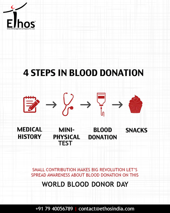 Ethos India,  WorldBloodDonorDay, WorldBloodDonorDay2018, EthosIndia, Ahmedabad, EthosHR, Recruitment