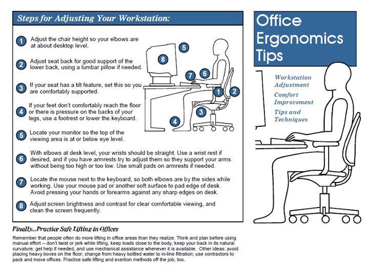 Office Ergonomics Tips :
