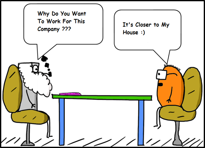 Common Mistake in an Interview: