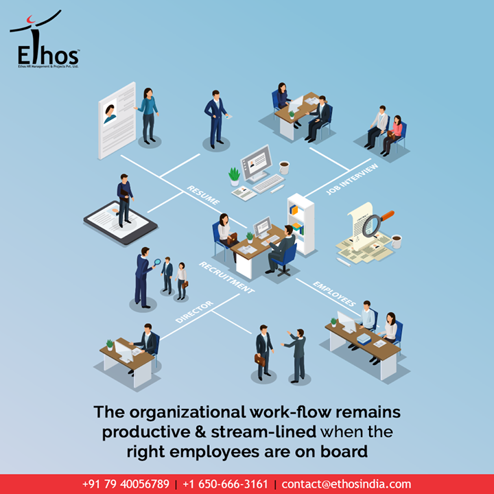 Do you have the right-employees on-board?  Remember that the organizational work-flow will remain productive & stream-lined when the right employees are working with you and for you.  #JobRecruitment #EmployeeHiring #CareerCounselling #OurServices #CareerOpportunity #EthosIndia #Ahmedabad #EthosHR #Ethos #HR #Recruitment #CareerGuide #India