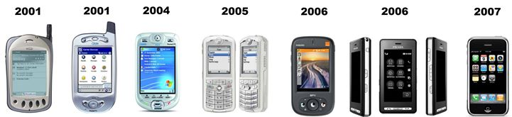 Weekend Thought!   Cell phones these days keep getting thinner and smarter... people the opposite.