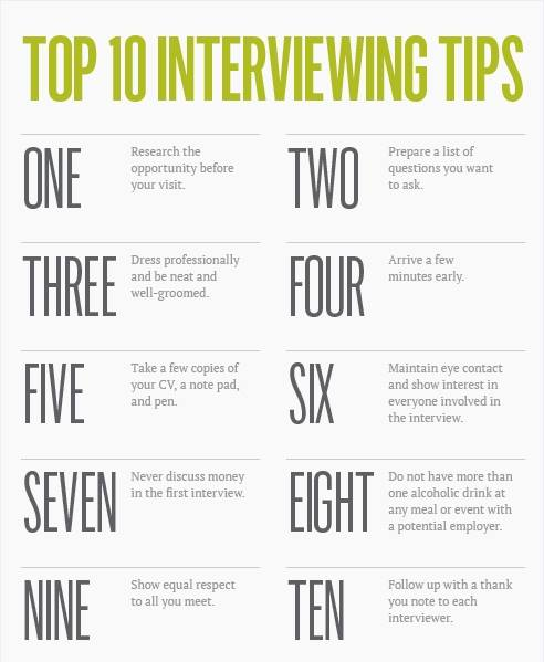 #Interview tips :
