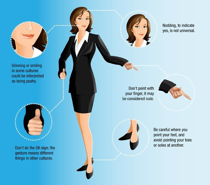 Did you know?  Your #BodyLanguage speaks more for you!