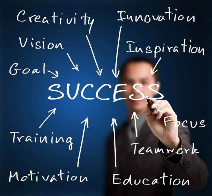 Factors affecting #Success !