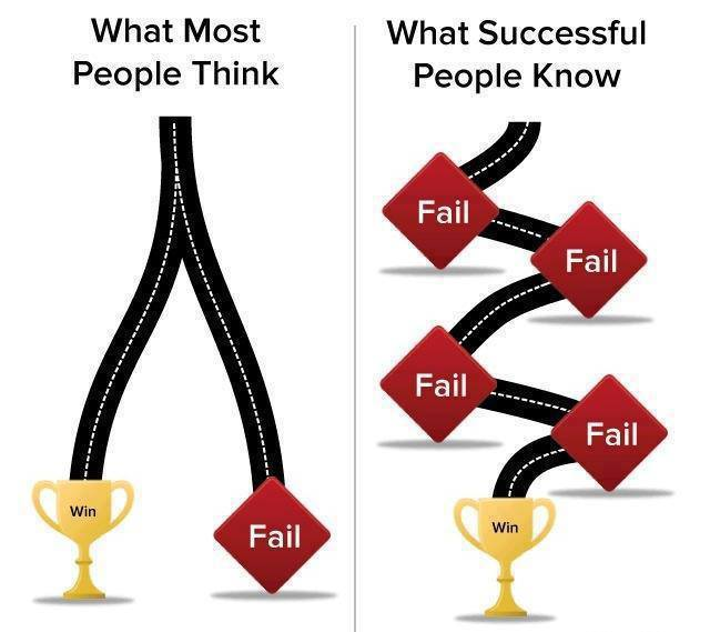 #Success does not come easy!
