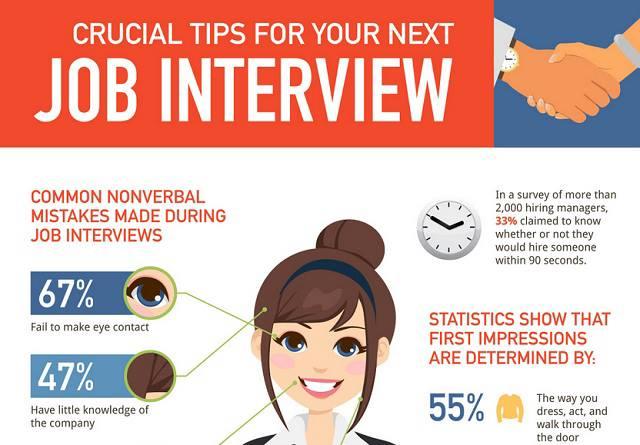 #Job Tips :