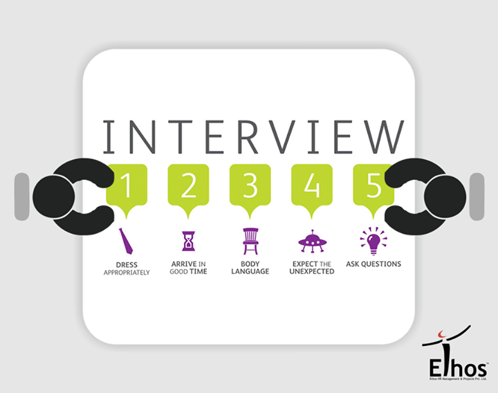 Appearing for an #interview? Here are some handy tips!