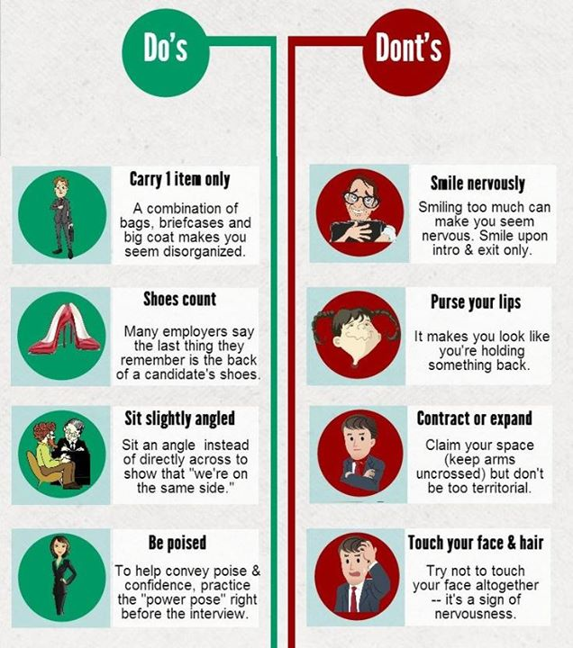 Do's & Dont's of an #Interview!