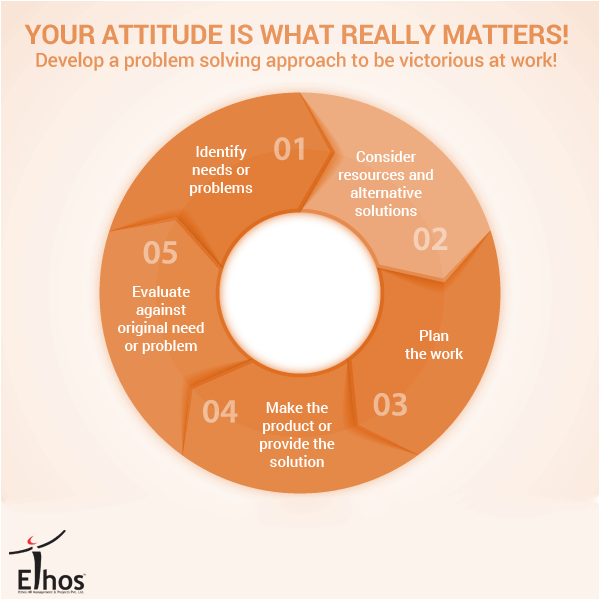 Your #attitude is what really matters! Develop a problem solving approach to be victorious at work!  #Jobs #Success #EthosHR #JobsForYou #EthosIndia
