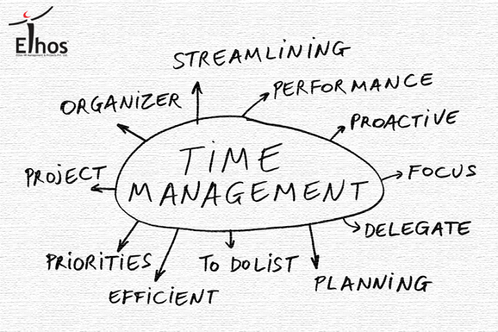#TimeManagement one of the most difficult things to manage in #corporatelife! Don't you agree?