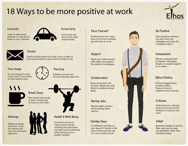 Spread some #positivity at your #workplace!