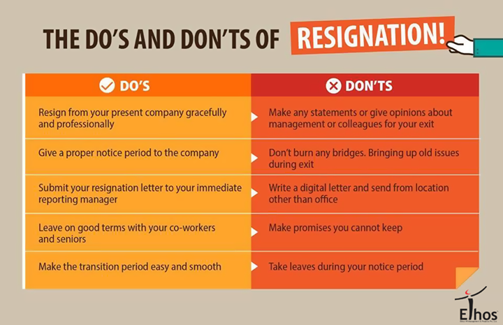 The dos and don'ts of resignation!  #Resignation #DosnDon'ts #Etiquettes #EthosIndia #Ahmedabad