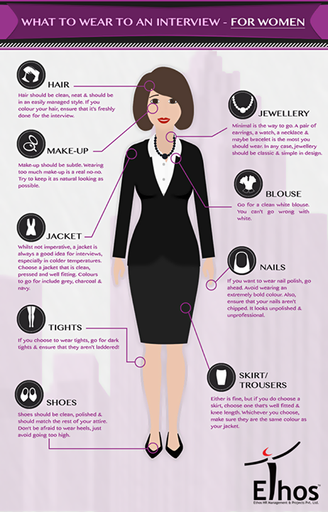 When attending a job interview, your appearance is key. How you are presented could play a big role in whether you get the job or whether you don't. In this info graphic we look at what a woman should wear to a job interview  #WomenAttire #Etiquette #JobInterview #EthosIndia #Ahmedabad