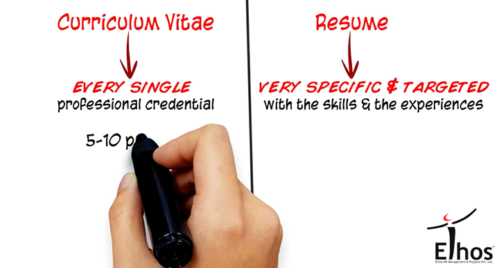 As stated, three major differences between CVs and resumes are the length, the purpose and the layout. A resume is a brief summary of your skills and experience over one or two pages, a CV is more detailed and can stretch well beyond two pages  #Difference #CurriculumVitae #Resume #EthosIndia #Ahmedabad