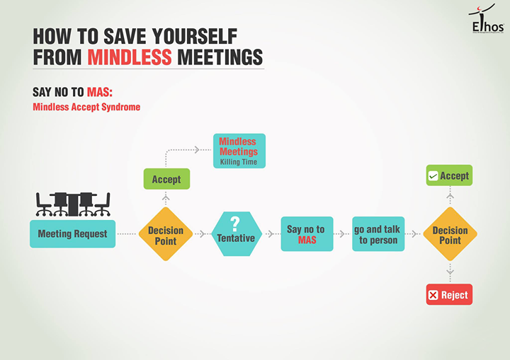 Ethos India,  Savetime, Meetings, Tips, EthosIndia, Ahmedabad