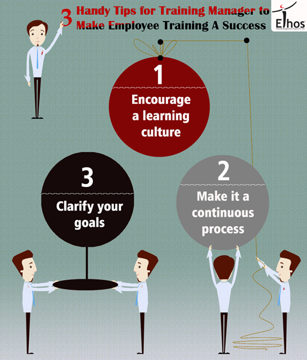 1. Encourage a learning culture 2. Clarify your goals. 3. Make it a continuous process You can enhance the impact of the training even further if the employee sees the link between the training and his ability to contribute to the accomplishment of the organization's business plan and goals  #Training #Employees #TrainingManager #TipsnTricks #EthosIndia #Ahmedabad