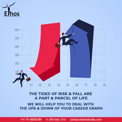 The tides of rise & fall are a part & parcel of life.  At #EthosIndia, we will help you to deal with the ups & down of your career graph.  #StayPositivite #CareerGraph #ThingsWeDo #CareForYourCareer #OurServices #CareerOpportunity #EthosIndia #Ahmedabad #EthosHR #Recruitment #CareerGuide #India